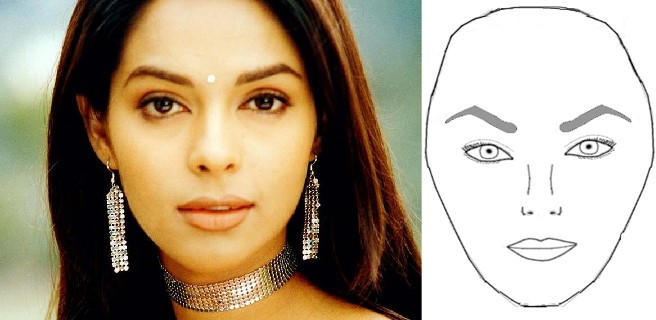 Eyebrow Shapes For Different Face Shapes Indian Beauty Tips