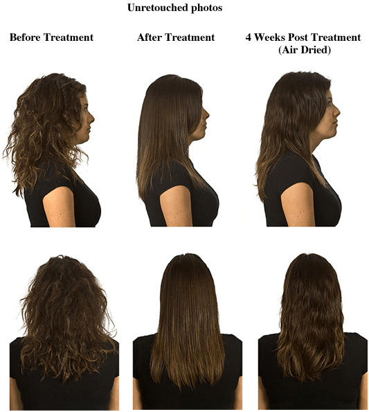 Keratin Hair Smoothing Treatment Indian Beauty Tips